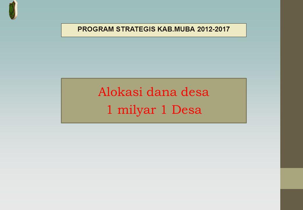 PROGRAM STRATEGIS KAB.MUBA 2012-2017 Alokasi dana desa 1 milyar 1 Desa