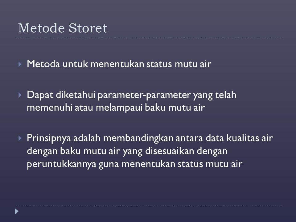 Metode Storet  Metoda untuk menentukan status mutu air  Dapat diketahui parameter-parameter yang telah memenuhi atau melampaui baku mutu air  Prins