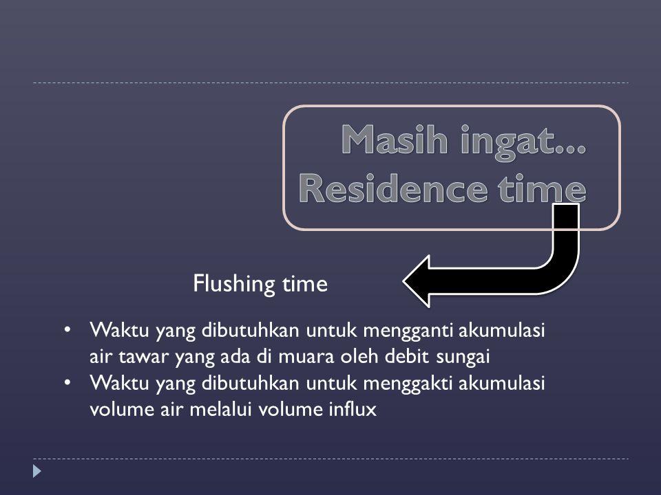 Flushing time Waktu yang dibutuhkan untuk mengganti akumulasi air tawar yang ada di muara oleh debit sungai Waktu yang dibutuhkan untuk menggakti akum