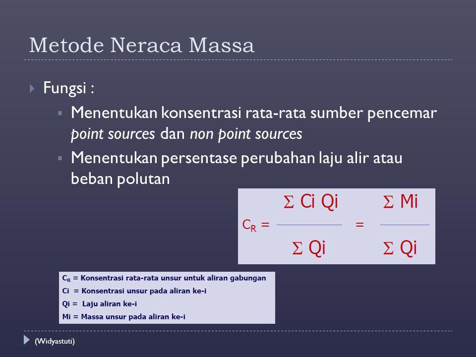 Metode Neraca Massa  Fungsi :  Menentukan konsentrasi rata-rata sumber pencemar point sources dan non point sources  Menentukan persentase perubaha