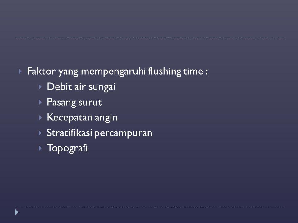 flushing time t F = (f * V) / R t F = T V / (V T + V R )