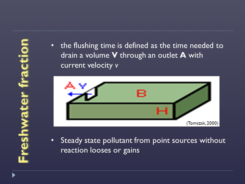 the flushing time is defined as the time needed to drain a volume V through an outlet A with current velocity v Steady state pollutant from point sour