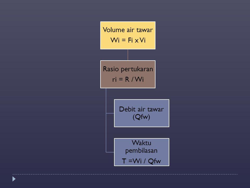 Volume air tawar Wi = Fi x Vi Rasio pertukaran ri = R / Wi Debit air tawar (Qfw) Waktu pembilasan T =Wi / Qfw