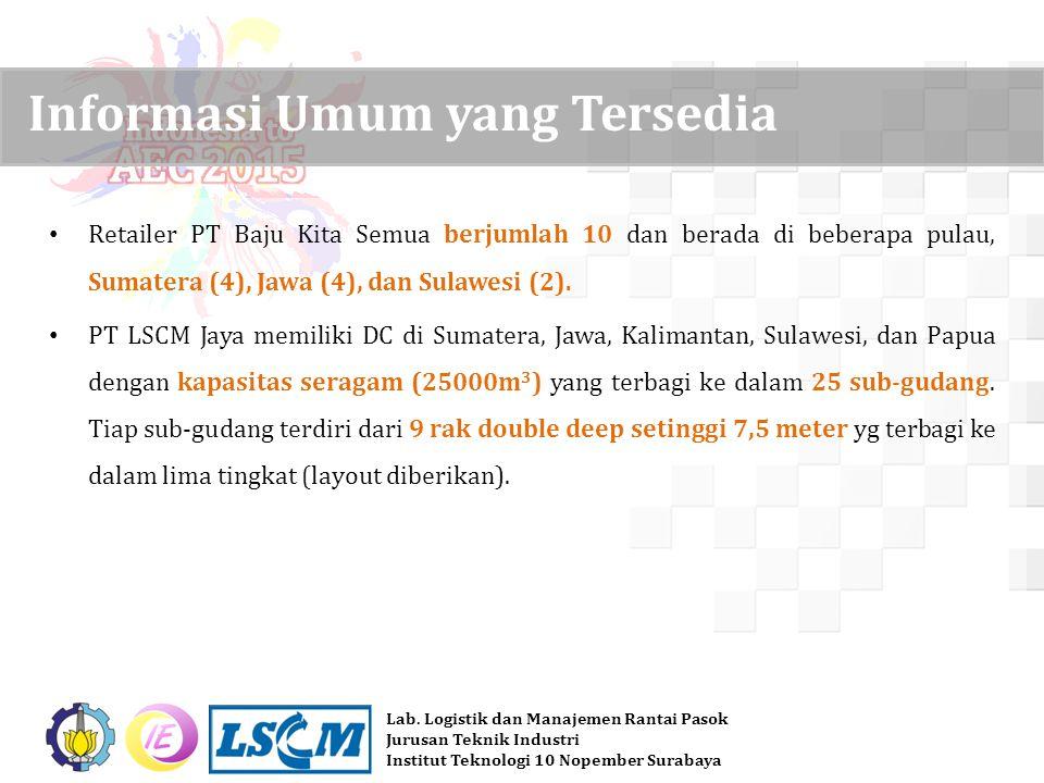 Lab. Logistik dan Manajemen Rantai Pasok Jurusan Teknik Industri Institut Teknologi 10 Nopember Surabaya Retailer PT Baju Kita Semua berjumlah 10 dan