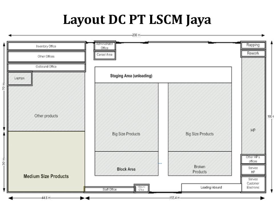 Layout DC PT LSCM Jaya