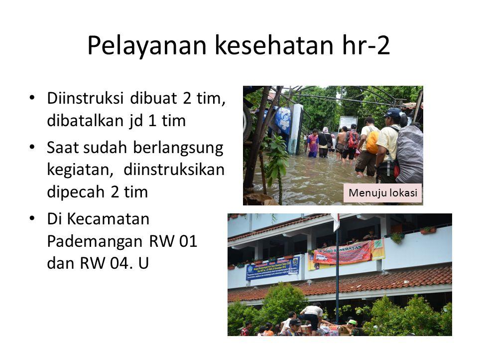 Pelayanan kesehatan hr-2 Diinstruksi dibuat 2 tim, dibatalkan jd 1 tim Saat sudah berlangsung kegiatan, diinstruksikan dipecah 2 tim Di Kecamatan Pademangan RW 01 dan RW 04.