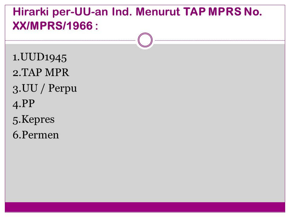 Hirarki per-UU-an Ind. Menurut TAP MPRS No. XX/MPRS/1966 : 1.UUD1945 2.TAP MPR 3.UU / Perpu 4.PP 5.Kepres 6.Permen