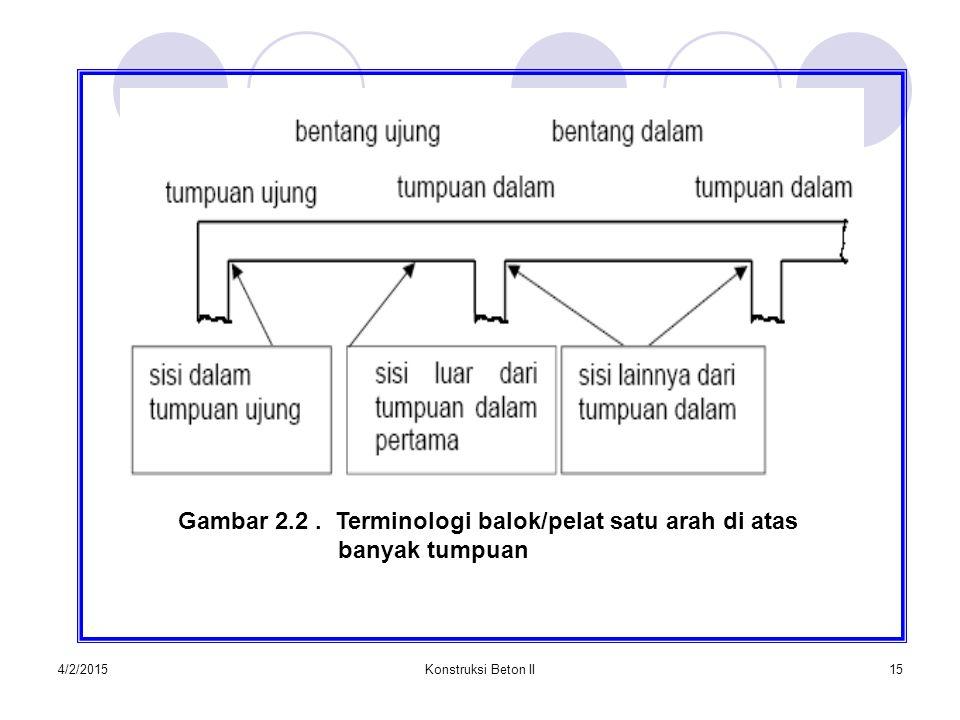 4/2/2015Konstruksi Beton II15 Gambar 2.2. Terminologi balok/pelat satu arah di atas banyak tumpuan