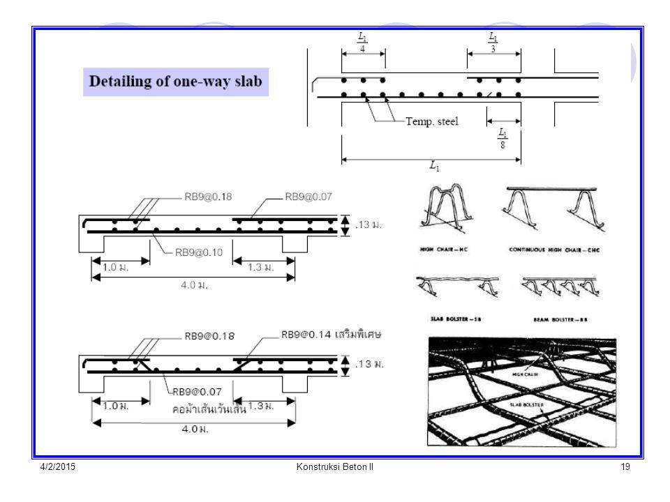 4/2/2015Konstruksi Beton II19