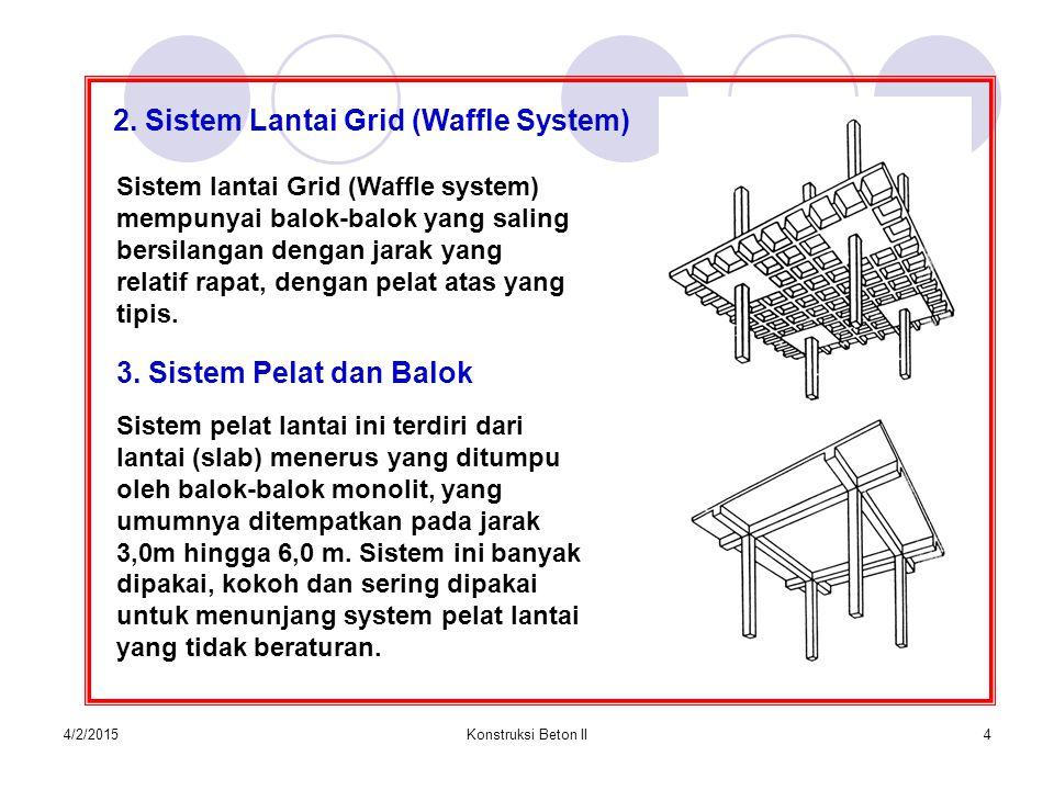 4/2/2015Konstruksi Beton II4 2.