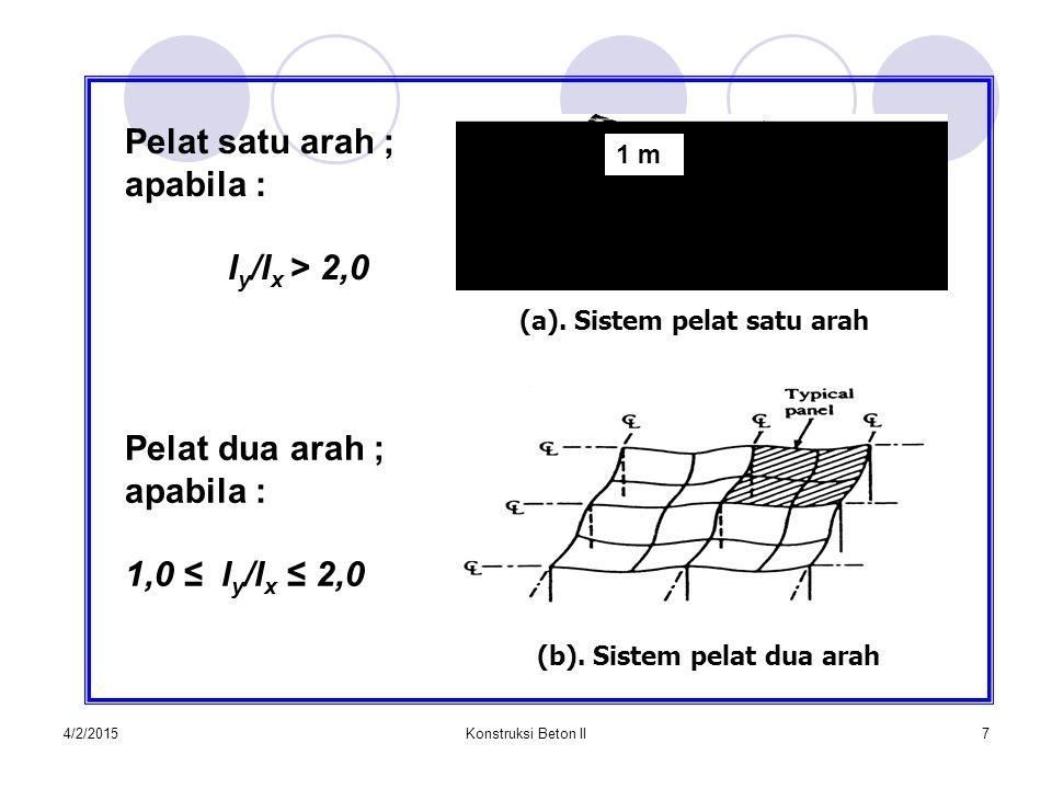 4/2/2015Konstruksi Beton II7 Pelat satu arah ; apabila : l y /l x > 2,0 (a).