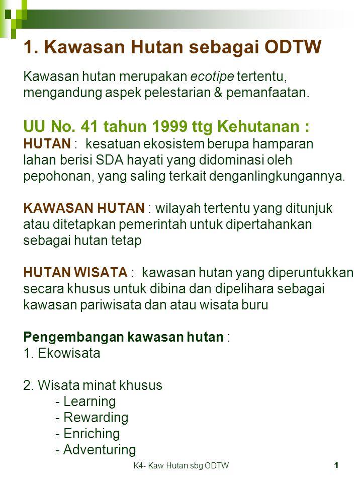 K4- Kaw Hutan sbg ODTW1 1.