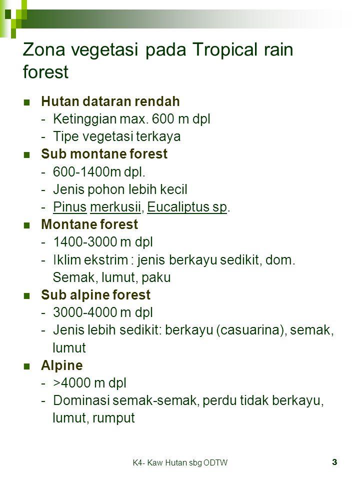 K4- Kaw Hutan sbg ODTW3 Zona vegetasi pada Tropical rain forest Hutan dataran rendah - Ketinggian max.