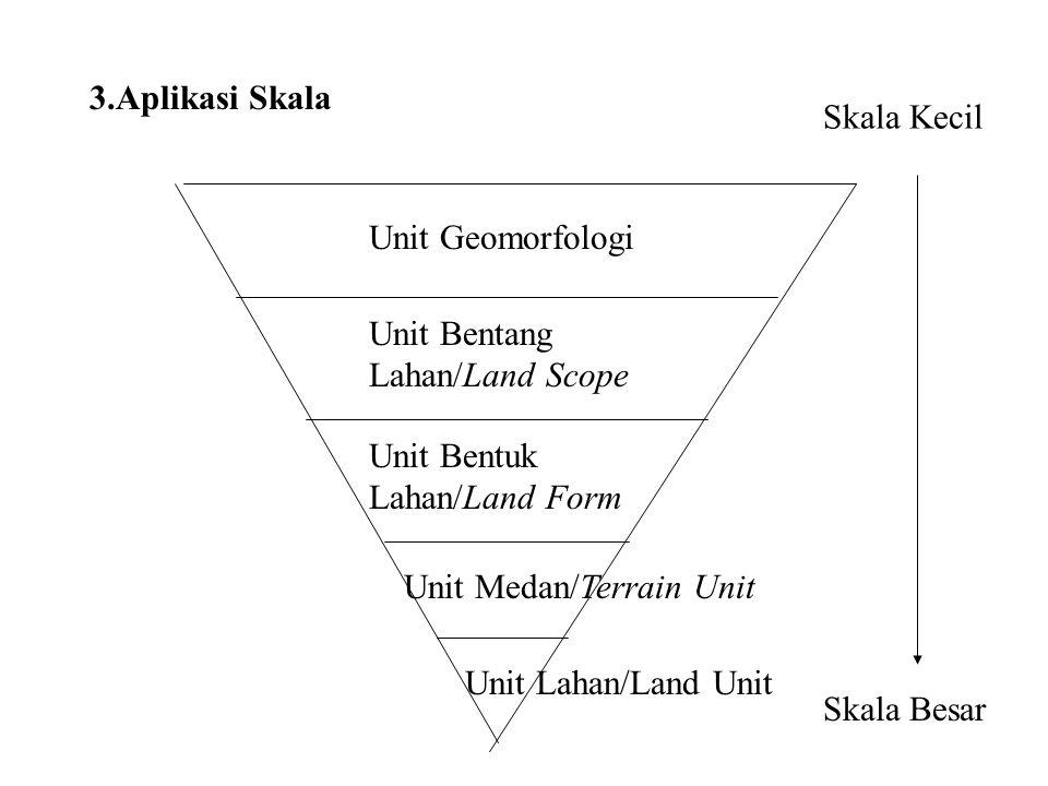 2. Flow Chart GEOMORFOLOGI STATIK DINAMIK GENETIK TERAPAN Studi Morfografik Studi Fisiologik Studi Geologi Studi Lingkungan