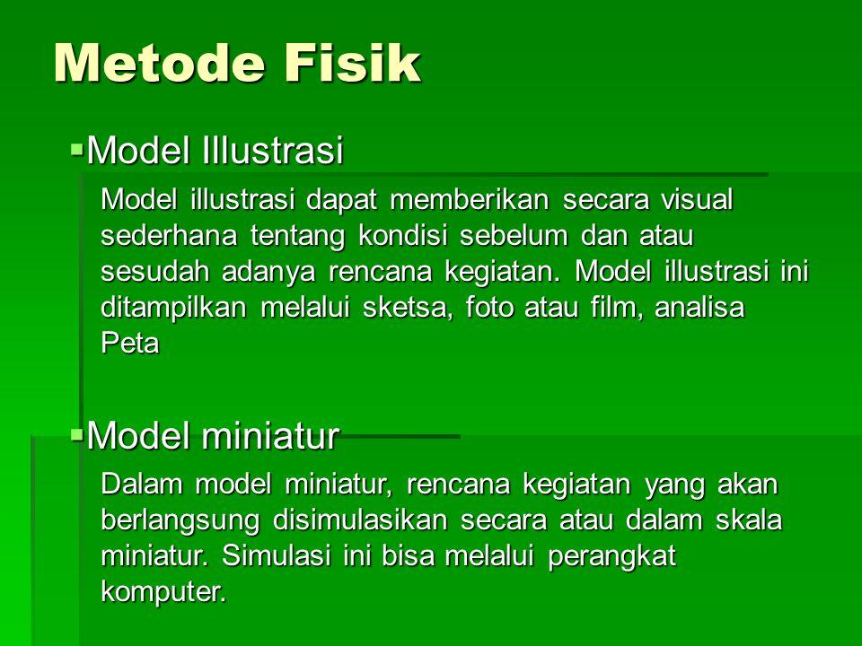 Metode Fisik  Model Illustrasi Model illustrasi dapat memberikan secara visual sederhana tentang kondisi sebelum dan atau sesudah adanya rencana kegi