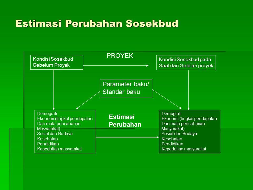 Estimasi Perubahan Sosekbud Kondisi Sosekbud Sebelum Proyek PROYEK Kondisi Sosekbud pada Saat dan Setelah proyek Demografi Ekonomi (tingkat pendapatan