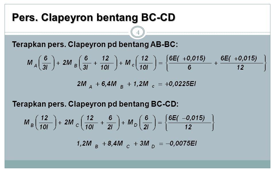 Pers. Clapeyron bentang BC-CD 4 Terapkan pers. Clapeyron pd bentang AB-BC: Terapkan pers. Clapeyron pd bentang BC-CD: