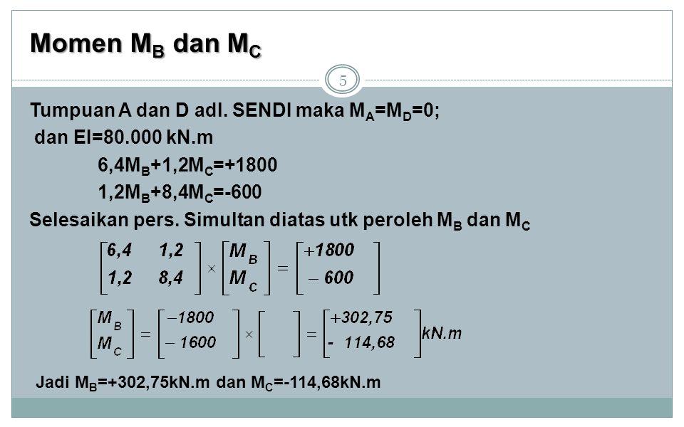 Momen M B dan M C 5 Tumpuan A dan D adl. SENDI maka M A =M D =0; dan EI=80.000 kN.m 6,4M B +1,2M C =+1800 1,2M B +8,4M C =-600 Selesaikan pers. Simult