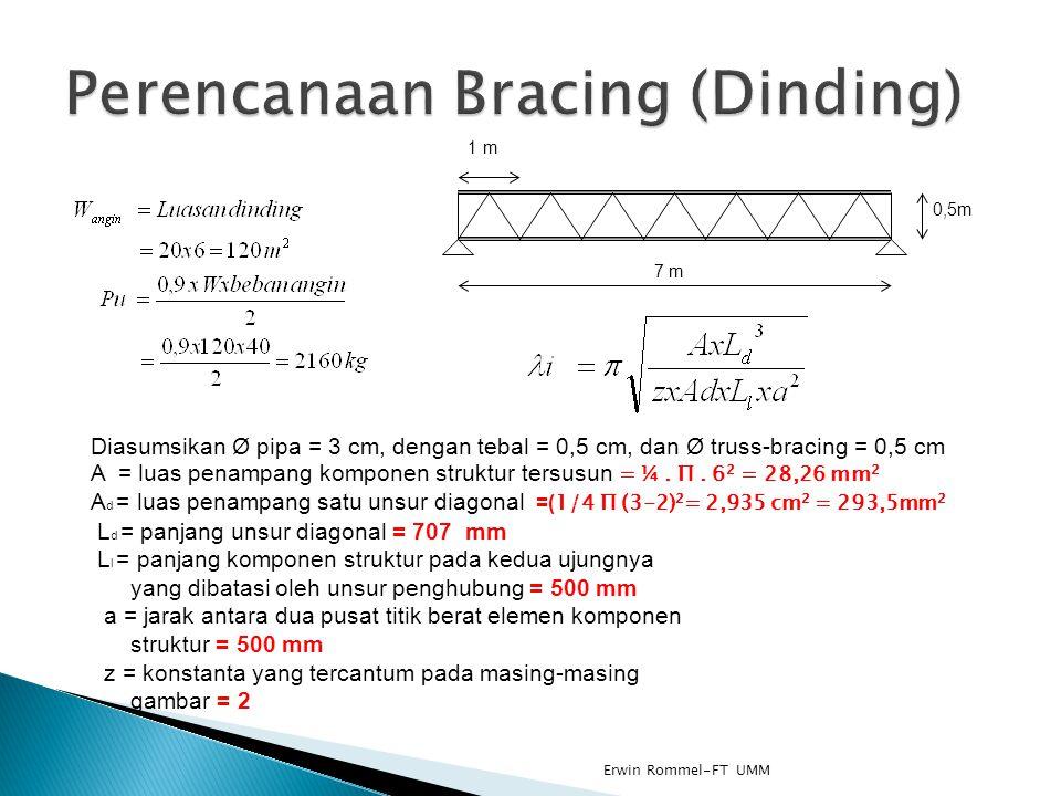 1 m 7 m 0,5m Diasumsikan Ø pipa = 3 cm, dengan tebal = 0,5 cm, dan Ø truss-bracing = 0,5 cm A = luas penampang komponen struktur tersusun = ¼. Π. 6 2