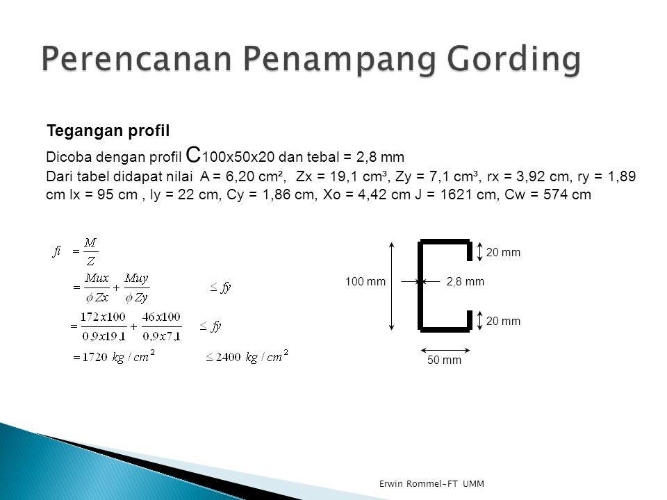 Tegangan profil Dicoba dengan profil C 100x50x20 dan tebal = 2,8 mm Dari tabel didapat nilai A = 6,20 cm², Zx = 19,1 cm³, Zy = 7,1 cm³, rx = 3,92 cm,