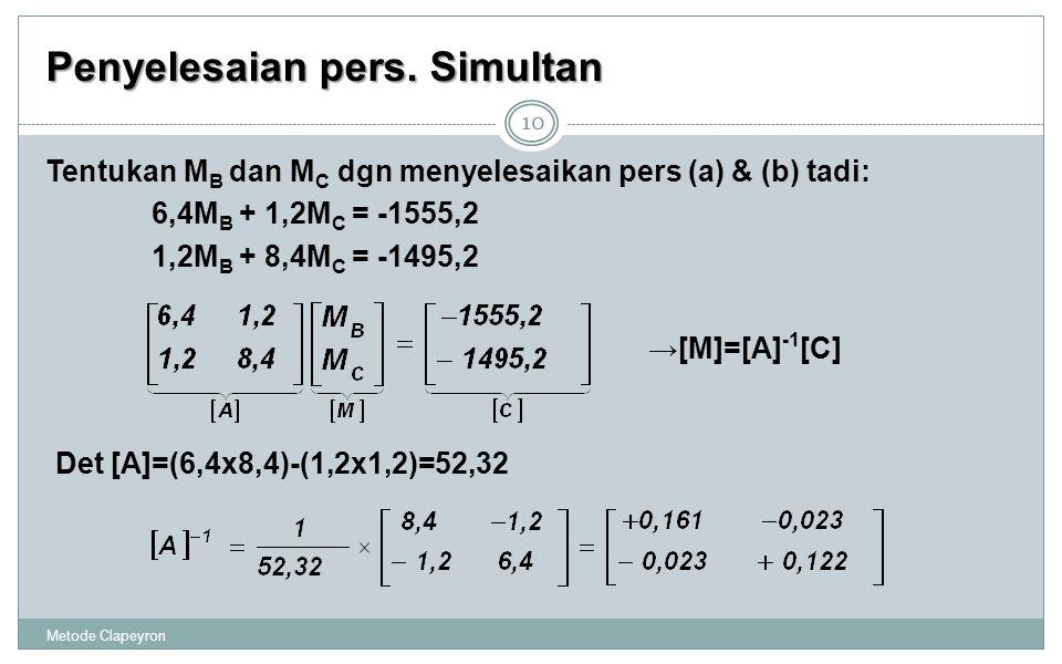 Penyelesaian pers. Simultan Metode Clapeyron 10 Tentukan M B dan M C dgn menyelesaikan pers (a) & (b) tadi: 6,4M B + 1,2M C = -1555,2 1,2M B + 8,4M C