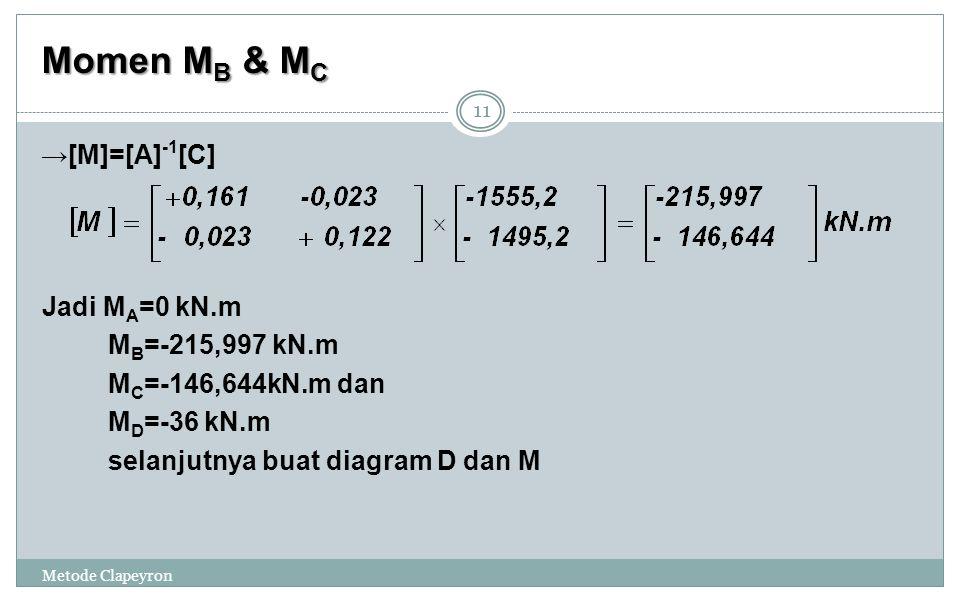 Momen M B & M C Metode Clapeyron 11 →[M]=[A] -1 [C] Jadi M A =0 kN.m M B =-215,997 kN.m M C =-146,644kN.m dan M D =-36 kN.m selanjutnya buat diagram D dan M