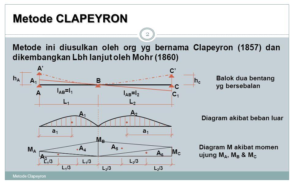 Metode CLAPEYRON Metode Clapeyron 2 Metode ini diusulkan oleh org yg bernama Clapeyron (1857) dan dikembangkan Lbh lanjut oleh Mohr (1860) I AB =I 1 I AB =I 2 L1L1 L2L2 B C' A A' A1A1 C C1C1 hchc hAhA Balok dua bentang yg bersebalan Diagram akibat beban luar A2A2 A1A1 a1a1 a1a1 A4A4 A5A5 A3A3 A6A6 L 1 /3 L 2 /3 MBMB MCMC MAMA Diagram M akibat momen ujung M A, M B & M C