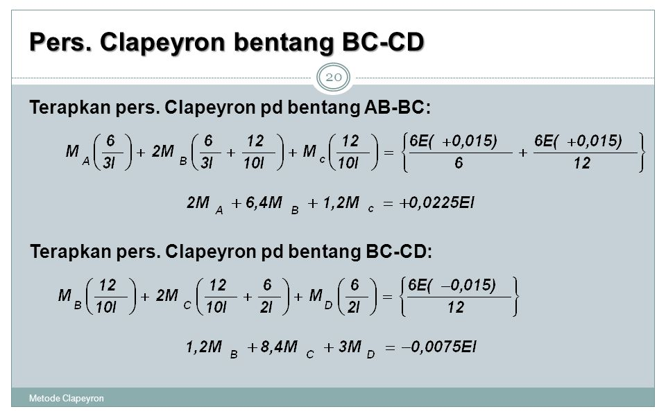 Pers.Clapeyron bentang BC-CD 20 Terapkan pers. Clapeyron pd bentang AB-BC: Terapkan pers.