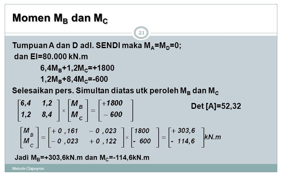 Momen M B dan M C 21 Tumpuan A dan D adl.