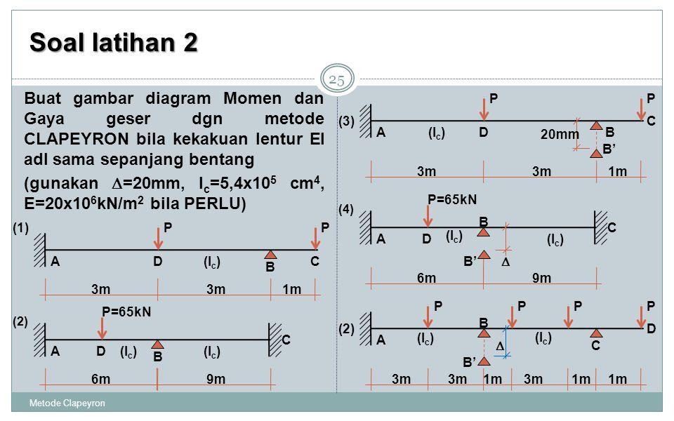 Soal latihan 2 Metode Clapeyron 25 Buat gambar diagram Momen dan Gaya geser dgn metode CLAPEYRON bila kekakuan lentur EI adl sama sepanjang bentang (gunakan  =20mm, I c =5,4x10 5 cm 4, E=20x10 6 kN/m 2 bila PERLU) A B CD PP 3m 1m (I c ) (1) A C B P=65kN 6m9m (I c )D (2) A C B P=65kN 6m9m (I c )D (4) B'  A B C D PP 3m 1m (I c ) (3) B' 20mm A C D B PP 3m 1m (I c ) (2) B'  3m PP 1m (I c )