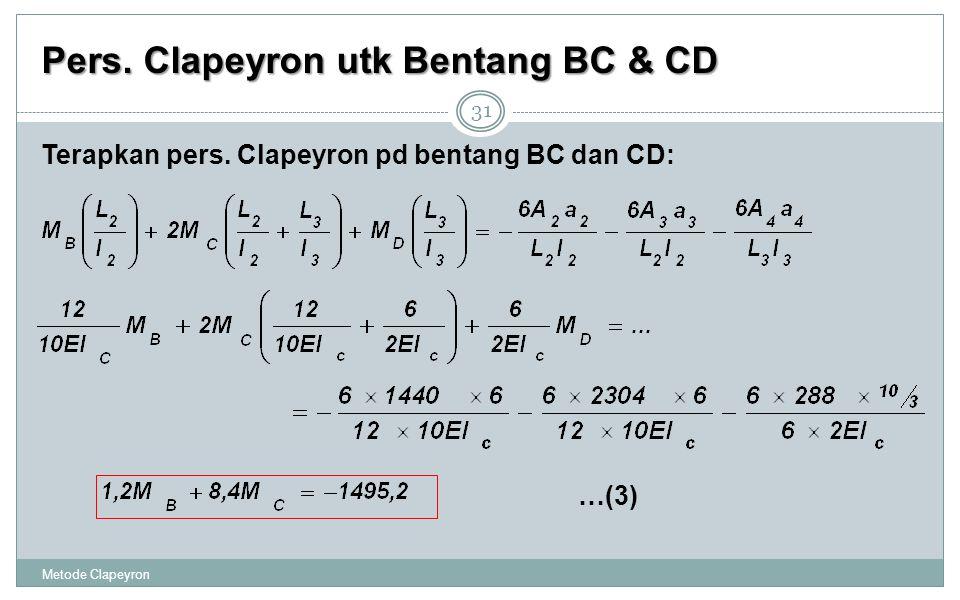 Pers. Clapeyron utk Bentang BC & CD Metode Clapeyron 31 Terapkan pers. Clapeyron pd bentang BC dan CD: …(3)