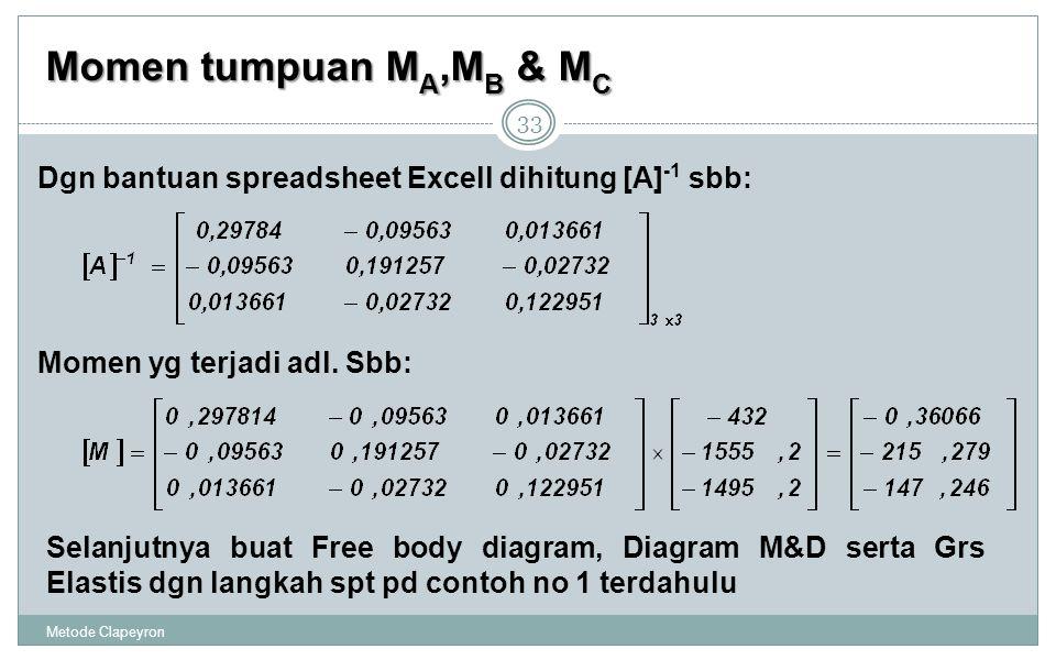 Momen tumpuan M A,M B & M C Metode Clapeyron 33 Dgn bantuan spreadsheet Excell dihitung [A] -1 sbb: Momen yg terjadi adl.