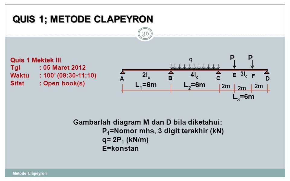 QUIS 1; METODE CLAPEYRON Metode Clapeyron 36 Gambarlah diagram M dan D bila diketahui: P 1 =Nomor mhs, 3 digit terakhir (kN) q= 2P 1 (kN/m) E=konstan Quis 1 Mektek III Tgl: 05 Maret 2012 Waktu: 100' (09:30-11:10) Sifat: Open book(s) A BC D L 1 =6mL 2 =6m 2m 2I c 4I c 3I c PP E 2m L 3 =6m F q