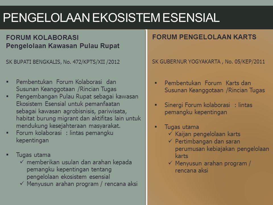 PENGELOLAAN EKOSISTEM ESENSIAL FORUM KOLABORASI Pengelolaan Kawasan Pulau Rupat SK BUPATI BENGKALIS, No.