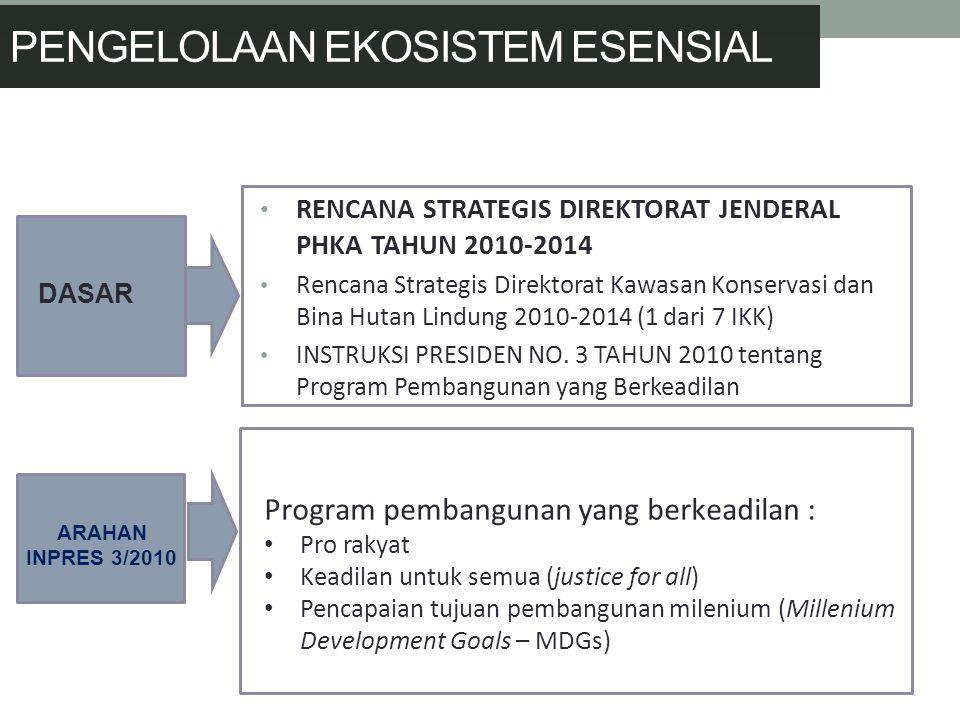 RENCANA STRATEGIS DIREKTORAT JENDERAL PHKA TAHUN 2010-2014 Rencana Strategis Direktorat Kawasan Konservasi dan Bina Hutan Lindung 2010-2014 (1 dari 7 IKK) INSTRUKSI PRESIDEN NO.