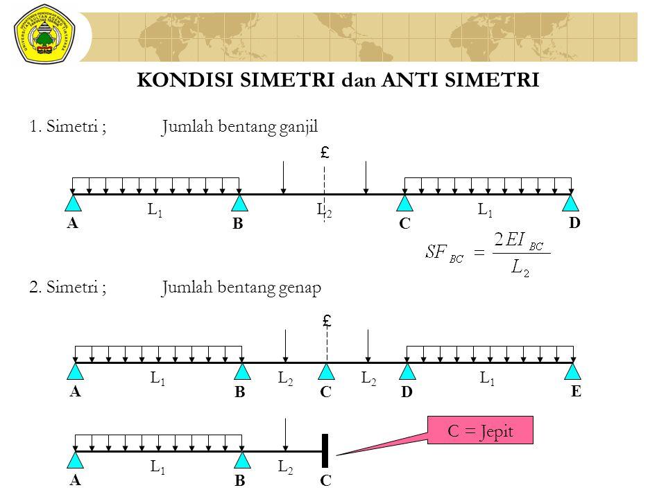 KONDISI SIMETRI dan ANTI SIMETRI 1. Simetri ;Jumlah bentang ganjil A BC D L1L1 L2L2 L1L1 £ 2. Simetri ;Jumlah bentang genap A BD E L1L1 L2L2 L1L1 £ L2