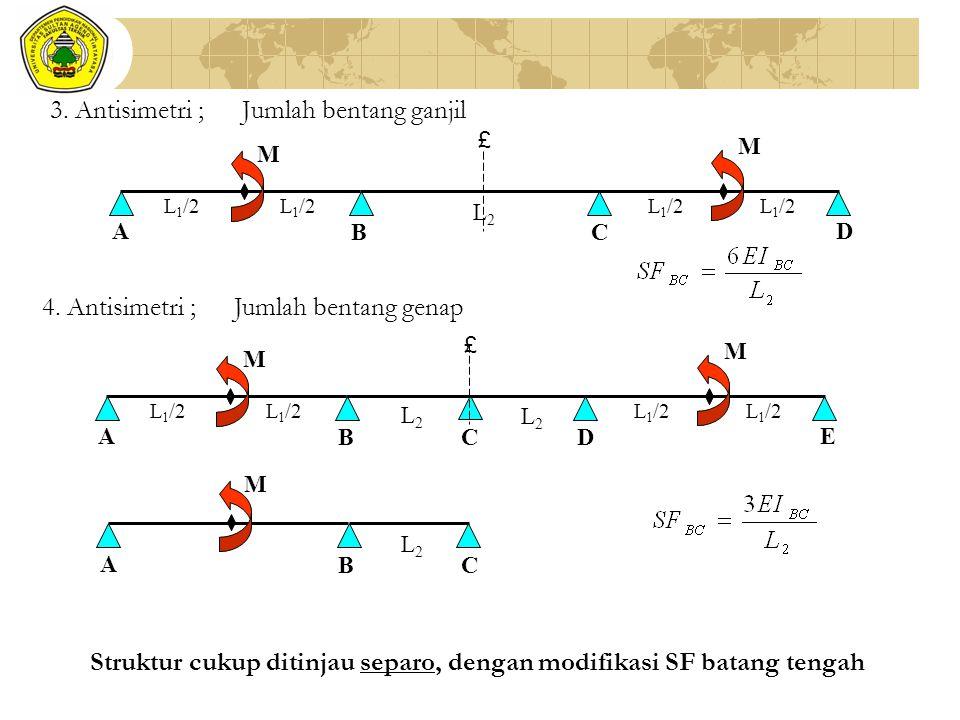3. Antisimetri ;Jumlah bentang ganjil 4. Antisimetri ;Jumlah bentang genap L2L2 C A B L2L2 C A BC D L 1 /2 L2L2 M £ M A BD E M £ M L2L2 M Struktur cuk
