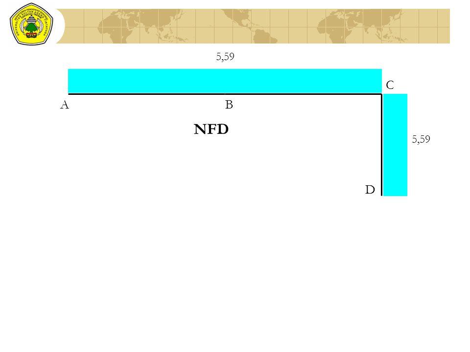 NFD 5,59 AB D C