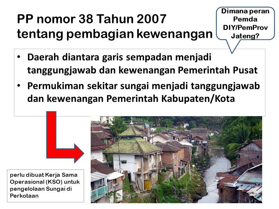 PP nomor 38 Tahun 2007 tentang pembagian kewenangan Daerah diantara garis sempadan menjadi tanggungjawab dan kewenangan Pemerintah Pusat Permukiman se