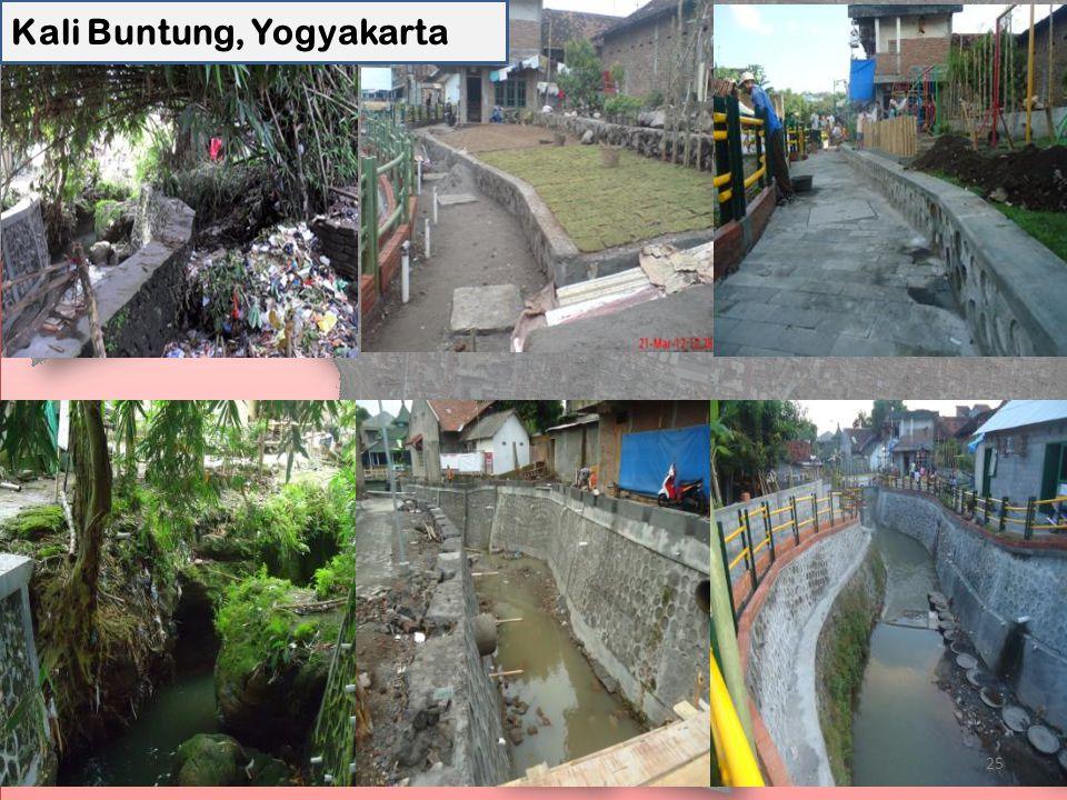 25 Kali Buntung, Yogyakarta