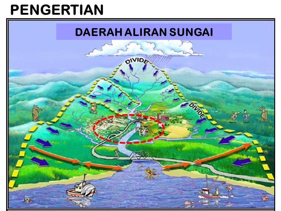DAERAH ALIRAN SUNGAI PENGERTIAN 4