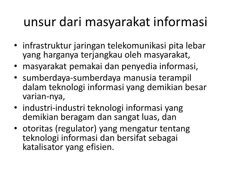 Memulai Masyarakat Informasi Dr.