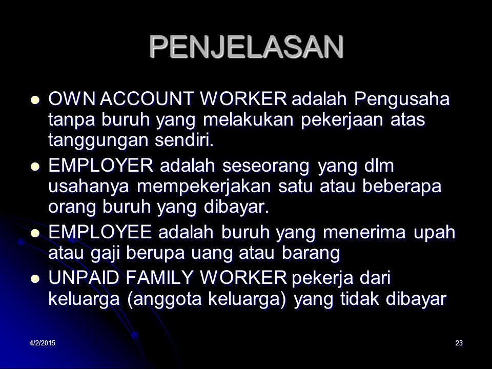 4/2/201523 PENJELASAN OWN ACCOUNT WORKER adalah Pengusaha tanpa buruh yang melakukan pekerjaan atas tanggungan sendiri.
