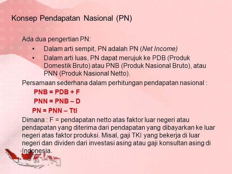 Konsep Pendapatan Nasional (PN) Ada dua pengertian PN: Dalam arti sempit, PN adalah PN (Net Income) Dalam arti luas, PN dapat merujuk ke PDB (Produk D
