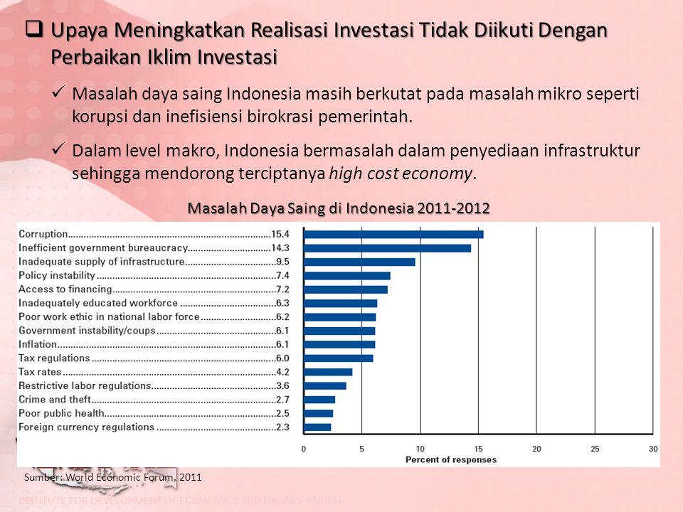 Upaya Meningkatkan Realisasi Investasi Tidak Diikuti Dengan Perbaikan Iklim Investasi Masalah daya saing Indonesia masih berkutat pada masalah mikro