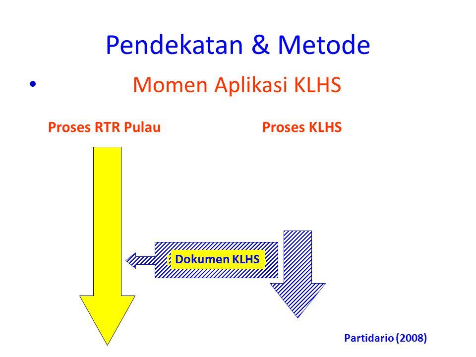 Pendekatan & Metode Momen Aplikasi KLHS Proses RTR PulauProses KLHS Partidario (2008) Dokumen KLHS
