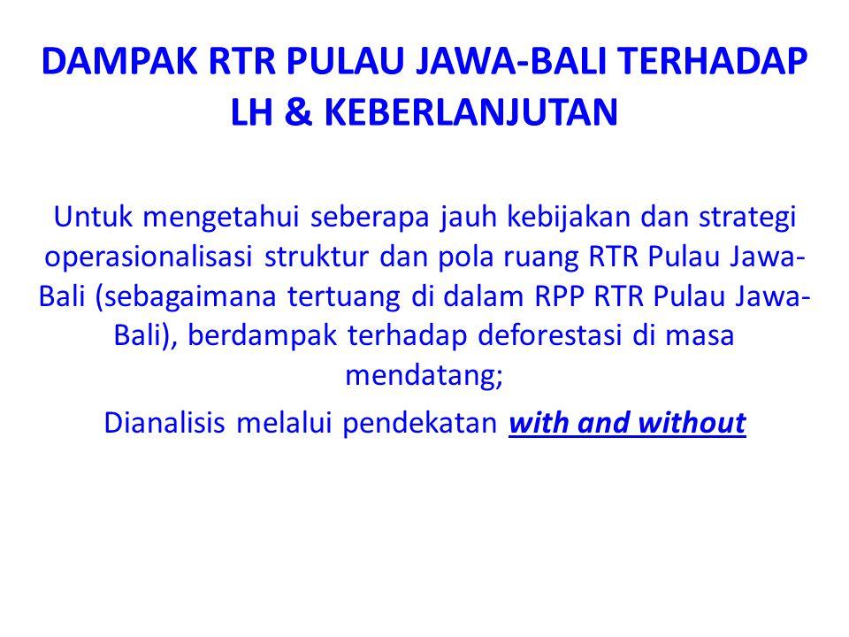  60% penduduk Indonesia di P.Jawa  luas P.