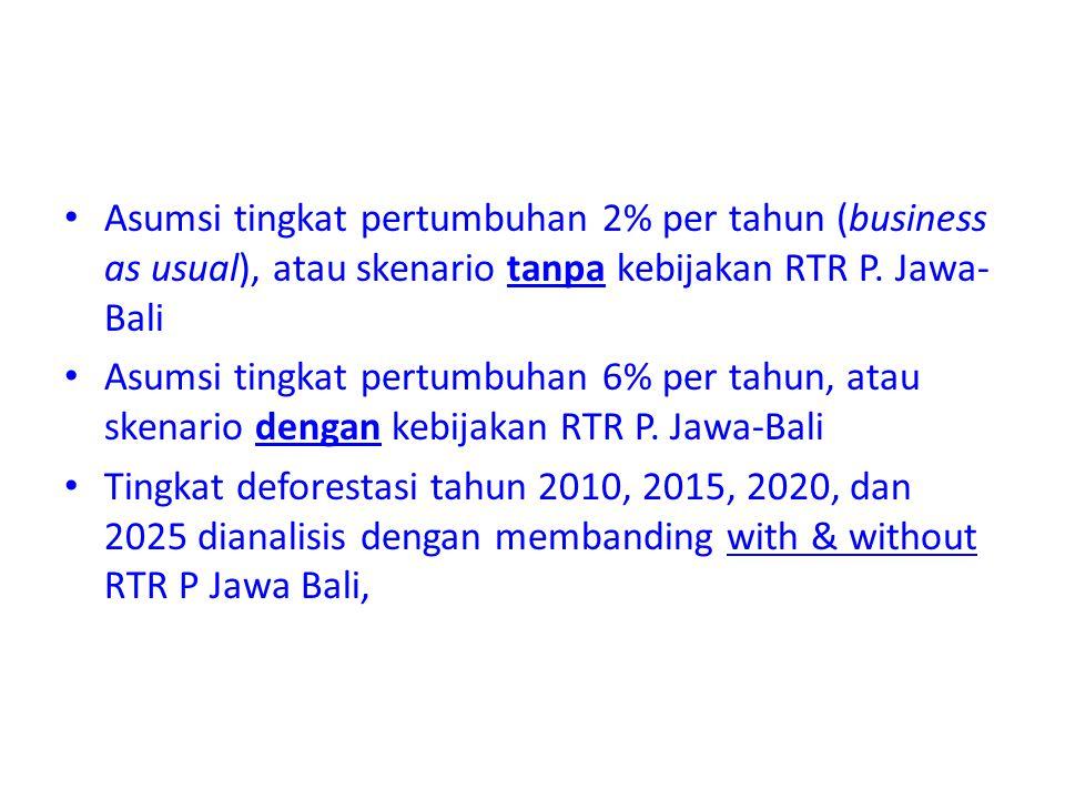 Asumsi tingkat pertumbuhan 2% per tahun (business as usual), atau skenario tanpa kebijakan RTR P. Jawa- Bali Asumsi tingkat pertumbuhan 6% per tahun,
