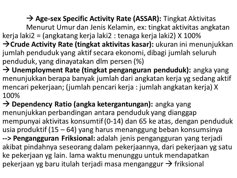 Age-sex Specific Activity Rate (ASSAR): Tingkat Aktivitas Menurut Umur dan Jenis Kelamin, ex: tingkat aktivitas angkatan kerja laki2 = (angkatang ke