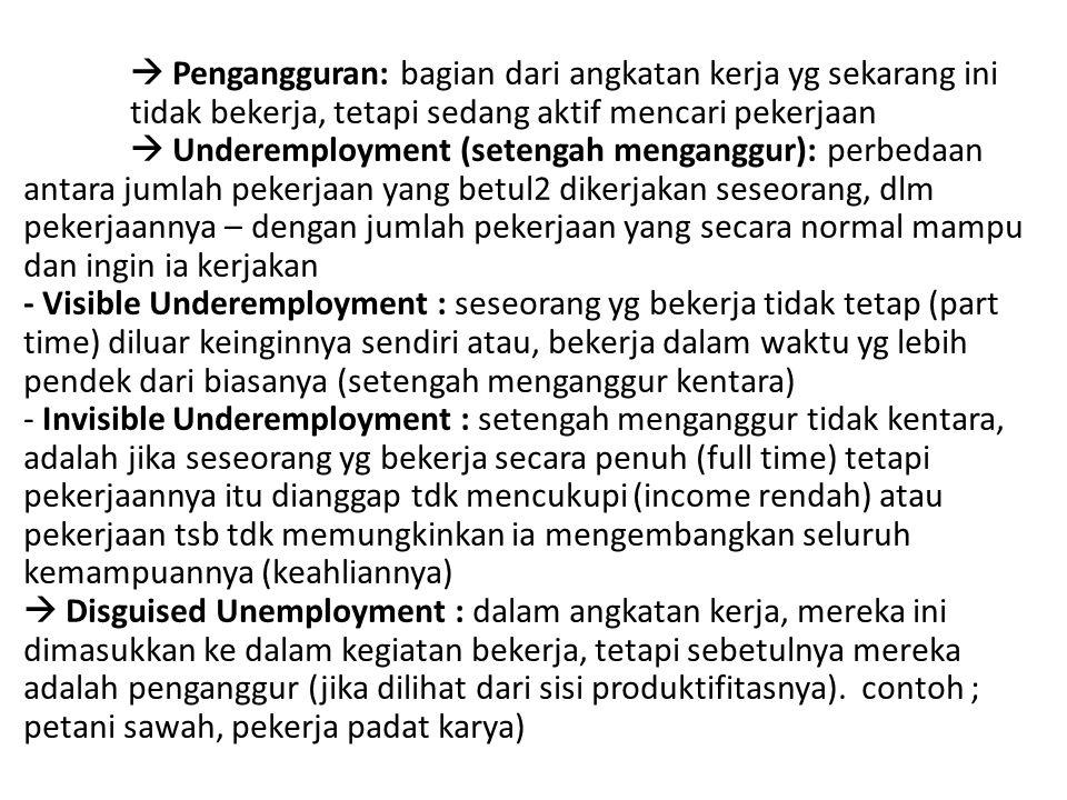  Pengangguran: bagian dari angkatan kerja yg sekarang ini tidak bekerja, tetapi sedang aktif mencari pekerjaan  Underemployment (setengah menganggur